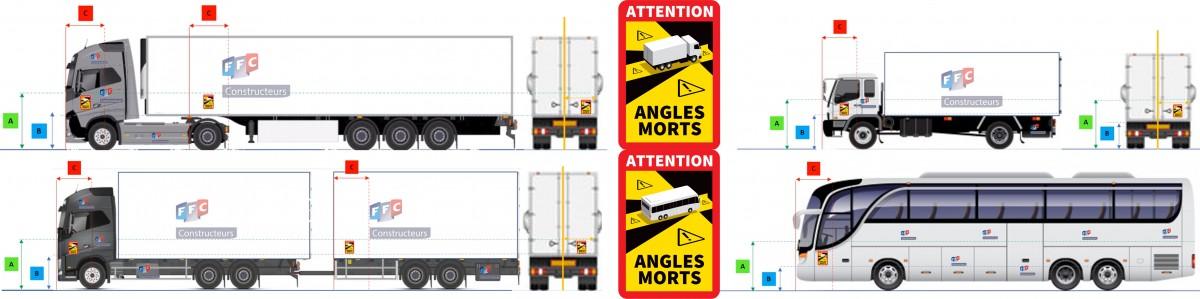 Signalisation angles morts obligatoire en France - ICT Truck & Trailer Parts - Gespecialiseerde leverancier van truck- en trailer onderdelen